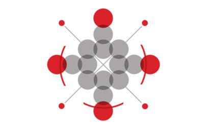 Strategic Compass 2021 – 2024
